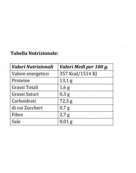 Penne classiche Pasta Martelli 1 kg